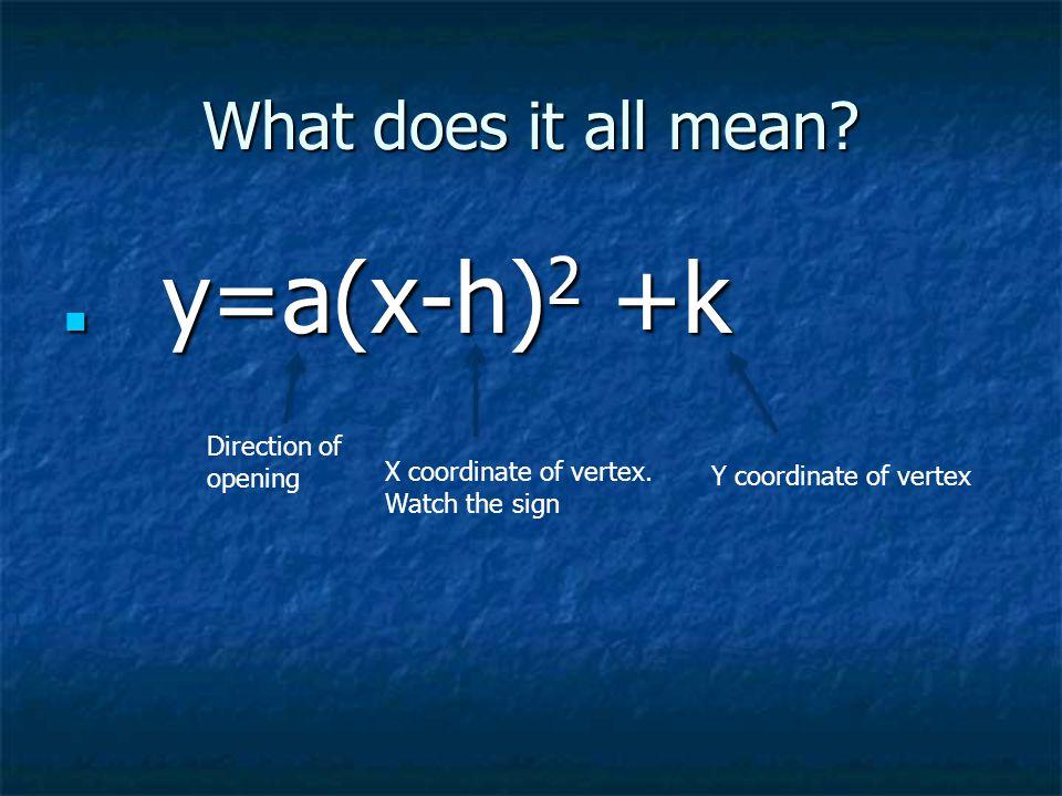Step 8 Express answer in vertex form Express answer in vertex form Y = 2(x + 9) 2 + 8