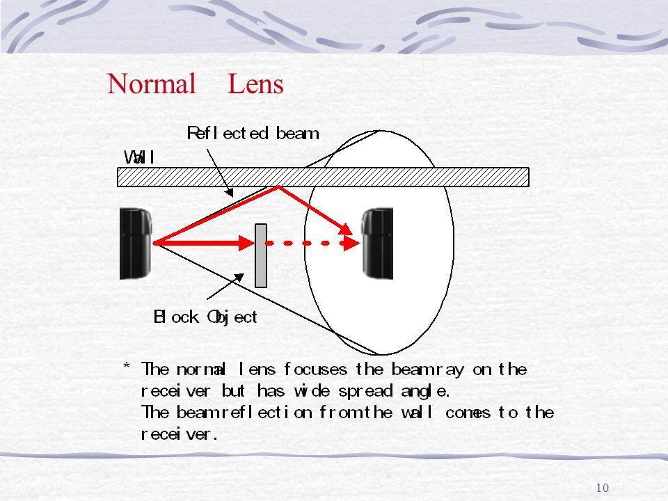 10 Normal Lens