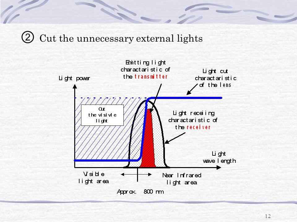 12 ② Cut the unnecessary external lights