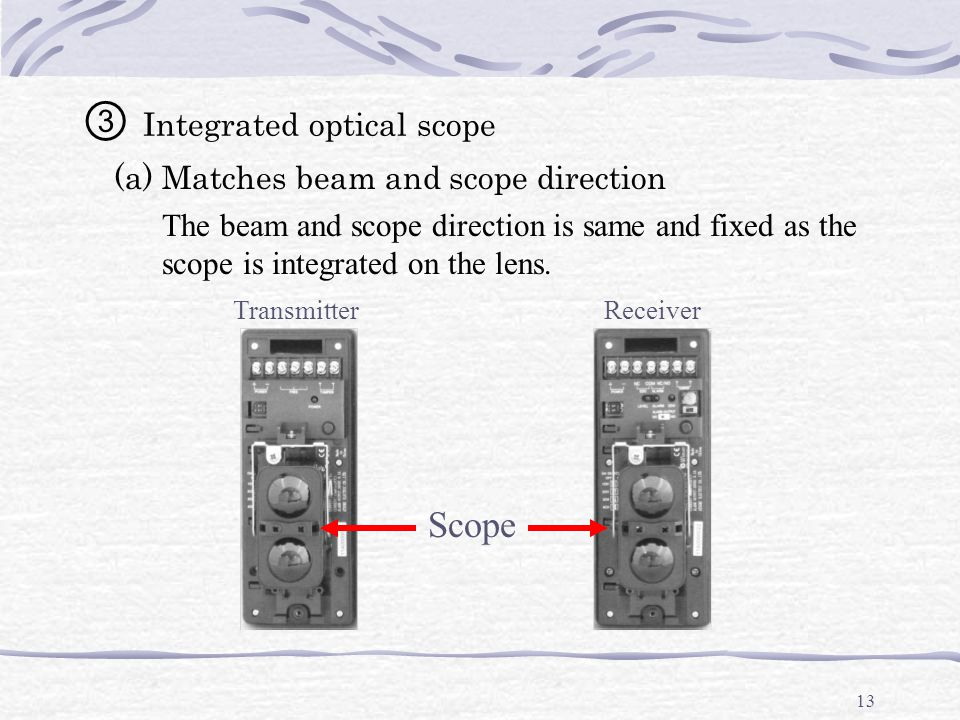 13 ③ Integrated optical scope Scope TransmitterReceiver (a) Matches beam and scope direction The beam and scope direction is same and fixed as the scope is integrated on the lens.