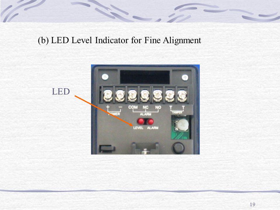 19 (b) LED Level Indicator for Fine Alignment LED
