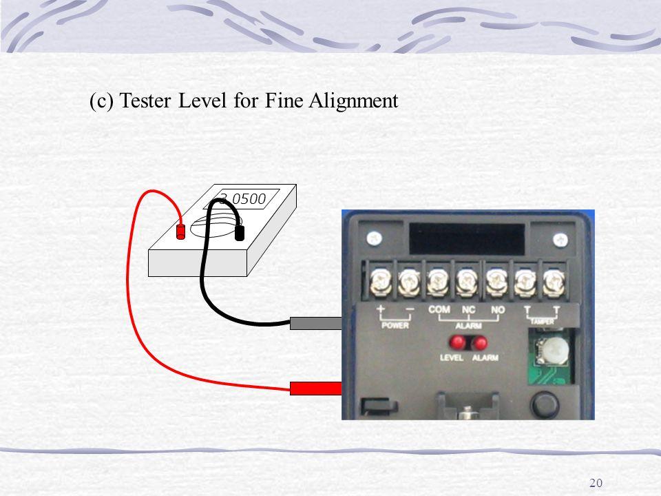 20 (c) Tester Level for Fine Alignment 3.0500