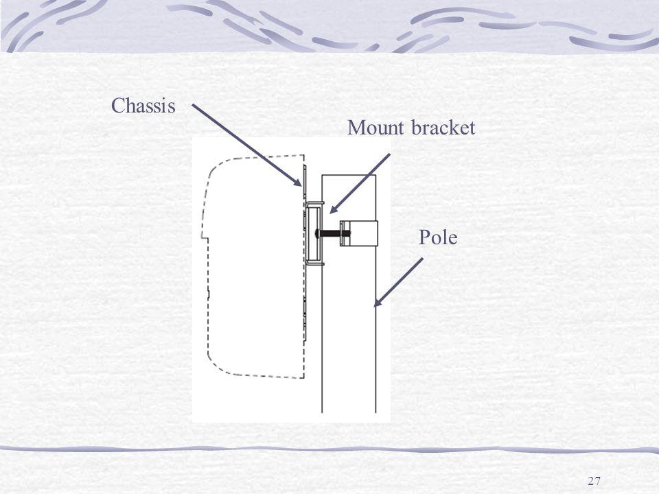 27 Mount bracket Pole Chassis