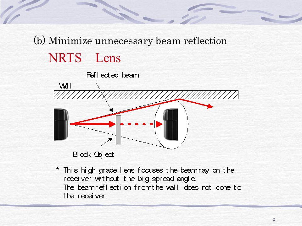 9 (b) Minimize unnecessary beam reflection NRTS Lens