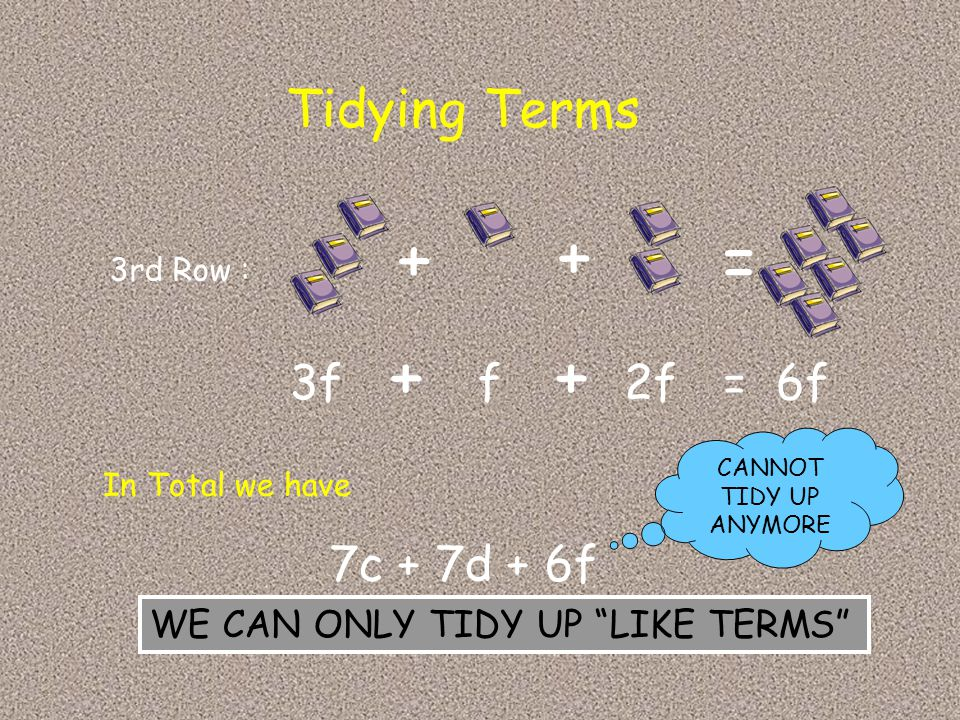 """3rd Row : + + = 3ff2f ++ = 6f In Total we have 7c + 7d + 6f CANNOT TIDY UP ANYMORE WE CAN ONLY TIDY UP """"LIKE TERMS"""" Tidying Terms"""