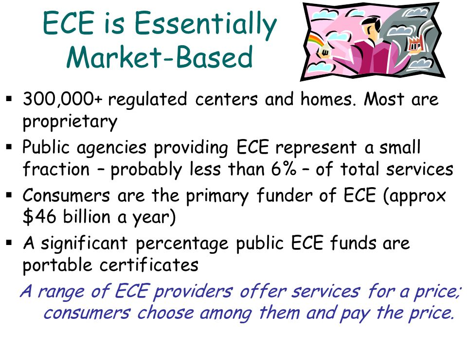 ECE is Essentially Market-Based  300,000+ regulated centers and homes.