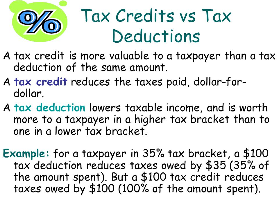 Tax Credits vs Tax Deductions A tax credit is more valuable to a taxpayer than a tax deduction of the same amount.