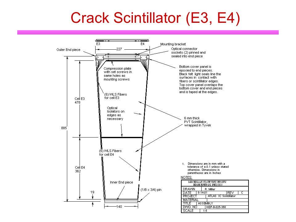 Crack Scintillator (E3, E4)