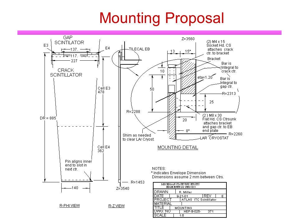 Mounting Proposal