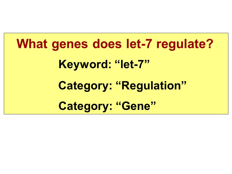 What genes does let-7 regulate Keyword: let-7 Category: Regulation Category: Gene