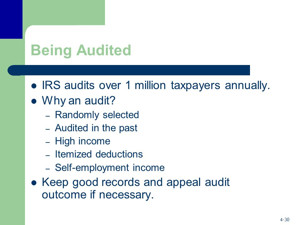 4-30 Being Audited IRS audits over 1 million taxpayers annually.