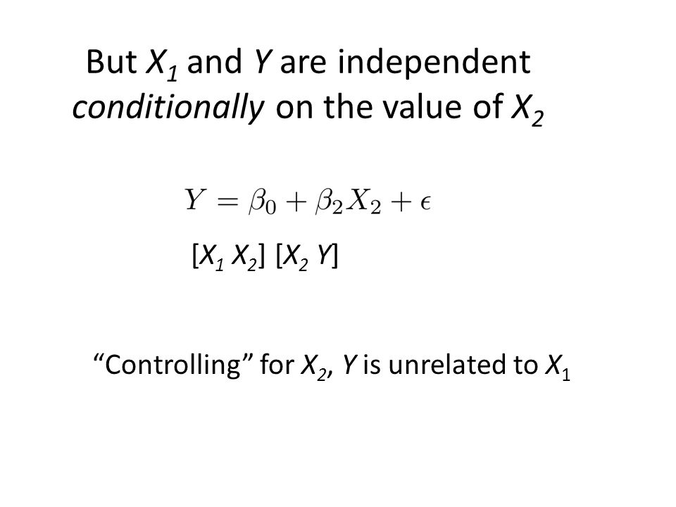 """But X 1 and Y are independent conditionally on the value of X 2 [X 1 X 2 ] [X 2 Y] """"Controlling"""" for X 2, Y is unrelated to X 1"""
