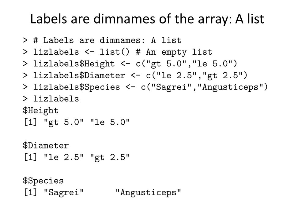 Labels are dimnames of the array: A list
