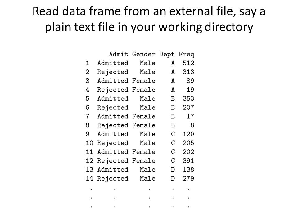 Read data frame from an external file, say a plain text file in your working directory