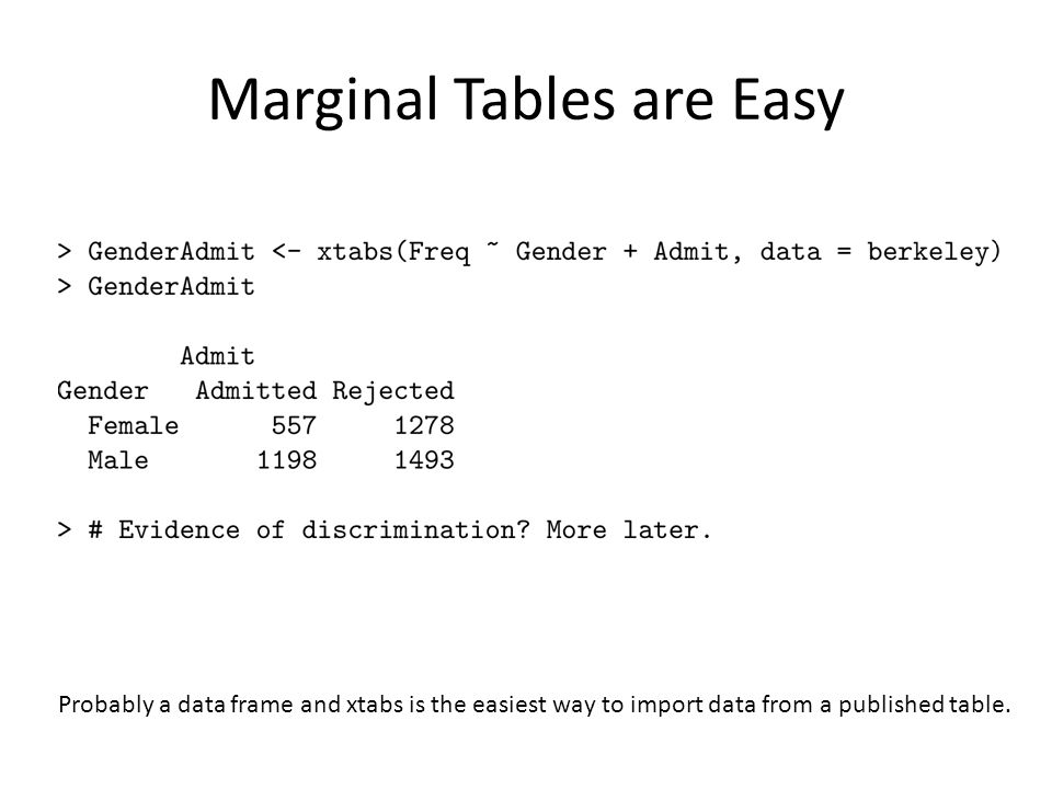 Marginal Tables are Easy Probably a data frame and xtabs is the easiest way to import data from a published table.