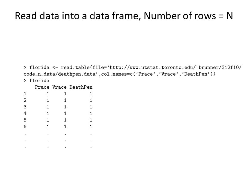 Read data into a data frame, Number of rows = N