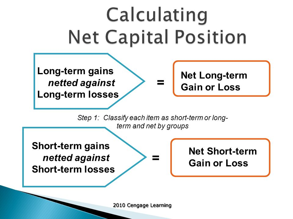 2010 Cengage Learning Long-term gains netted against Long-term losses Net Long-term Gain or Loss Short-term gains netted against Short-term losses Net Short-term Gain or Loss = = Step 1: Classify each item as short-term or long- term and net by groups