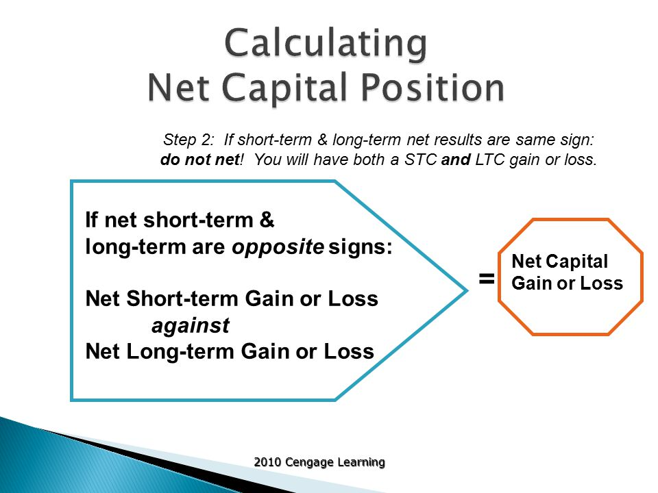 2010 Cengage Learning If net short-term & long-term are opposite signs: Net Short-term Gain or Loss against Net Long-term Gain or Loss Net Capital Gain or Loss = Step 2: If short-term & long-term net results are same sign: do not net.