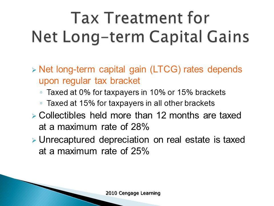 2010 Cengage Learning  Net long-term capital gain (LTCG) rates depends upon regular tax bracket ◦ Taxed at 0% for taxpayers in 10% or 15% brackets ◦ Taxed at 15% for taxpayers in all other brackets  Collectibles held more than 12 months are taxed at a maximum rate of 28%  Unrecaptured depreciation on real estate is taxed at a maximum rate of 25%
