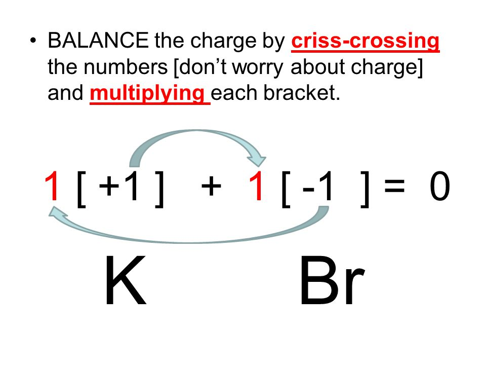 BALANCE the charge by criss-crossing the numbers [don't worry about charge] and multiplying each bracket. 1 [ +1 ] + 1 [ -1 ] = 0 K Br