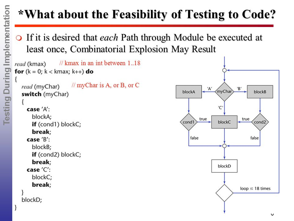 Testing During Implementation 6 *What about the Feasibility of Testing to Code.
