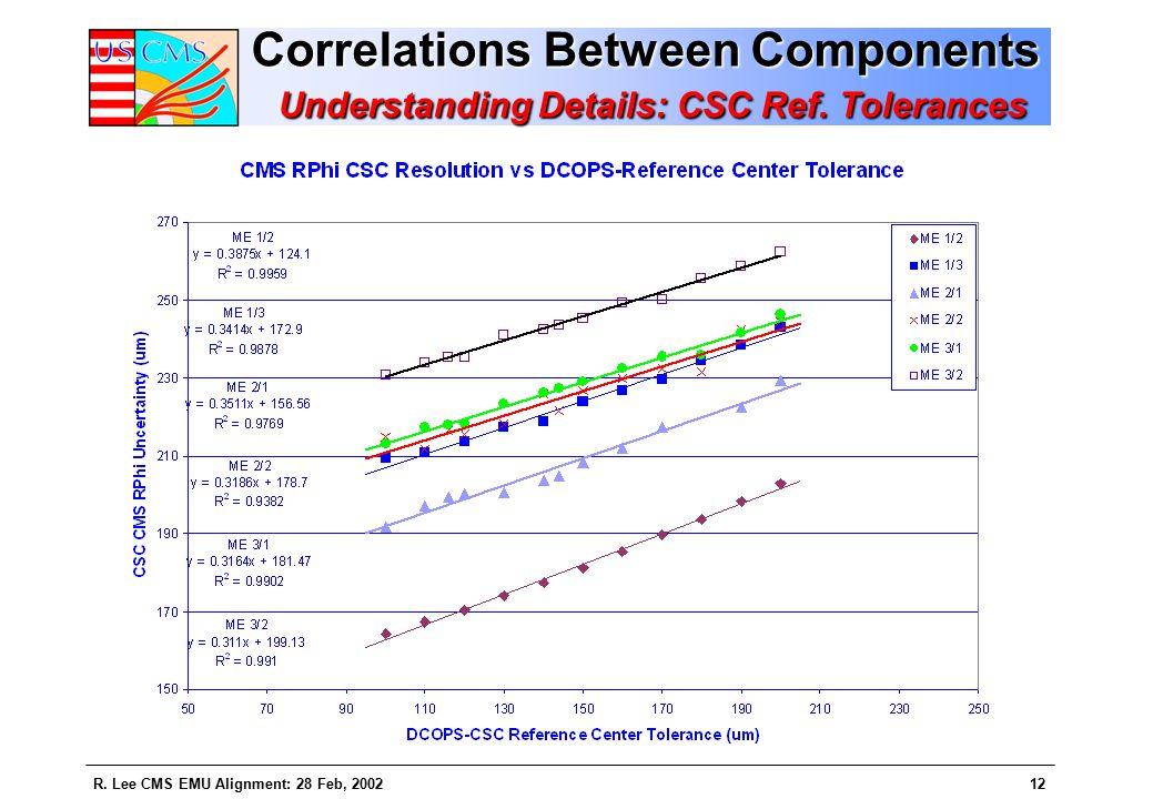 R. Lee CMS EMU Alignment: 28 Feb, 200212 Correlations Between Components Understanding Details: CSC Ref. Tolerances