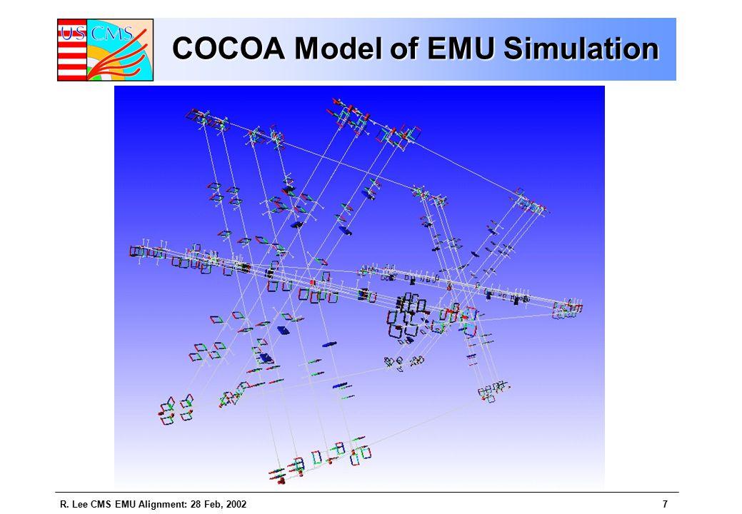 R. Lee CMS EMU Alignment: 28 Feb, 20027 COCOA Model of EMU Simulation