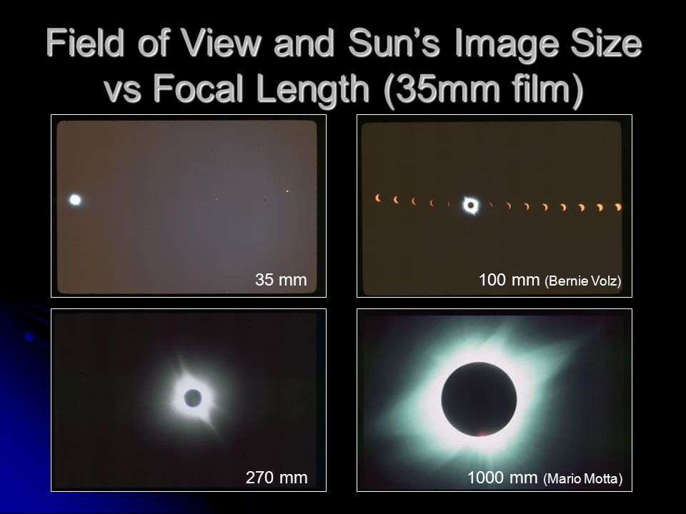 Field of View and Sun's Image Size vs Focal Length (35mm film) 35 mm 100 mm (Bernie Volz) 270 mm1000 mm (Mario Motta)