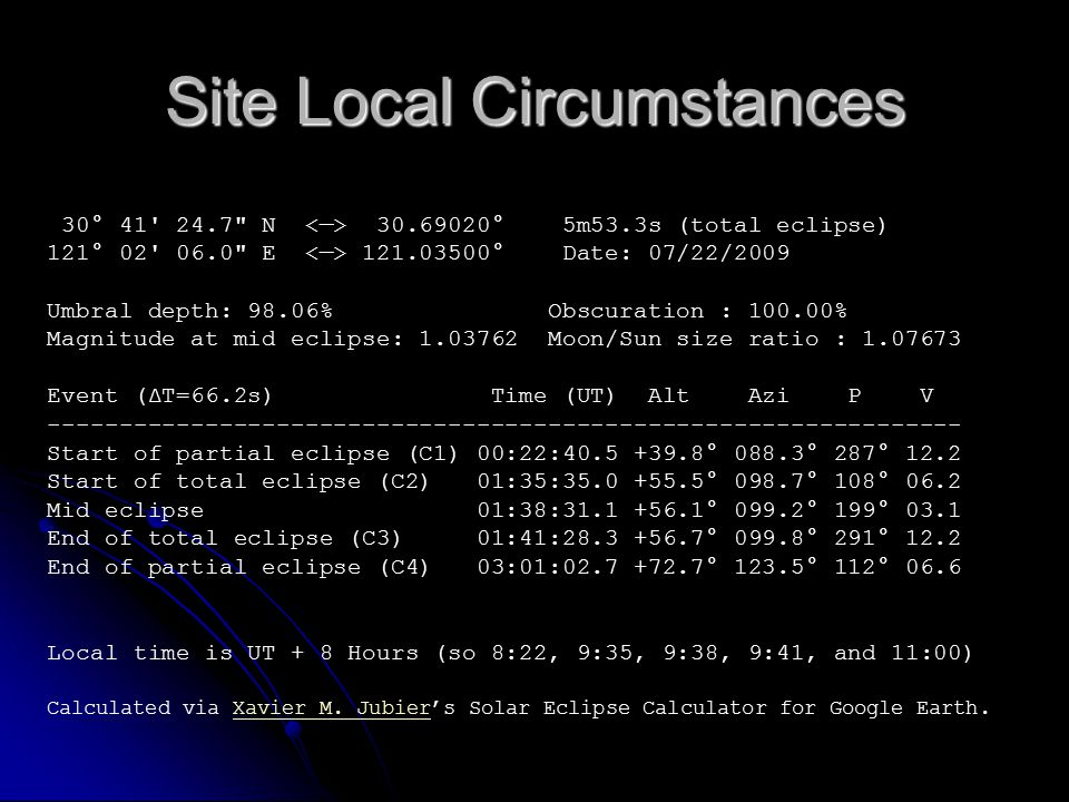 Site Local Circumstances 30° 41 24.7 N 30.69020° 5m53.3s (total eclipse) 121° 02 06.0 E 121.03500° Date: 07/22/2009 Umbral depth: 98.06% Obscuration : 100.00% Magnitude at mid eclipse: 1.03762 Moon/Sun size ratio : 1.07673 Event (ΔT=66.2s) Time (UT) Alt Azi P V ---------------------------------------------------------------- Start of partial eclipse (C1) 00:22:40.5 +39.8° 088.3° 287° 12.2 Start of total eclipse (C2) 01:35:35.0 +55.5° 098.7° 108° 06.2 Mid eclipse 01:38:31.1 +56.1° 099.2° 199° 03.1 End of total eclipse (C3) 01:41:28.3 +56.7° 099.8° 291° 12.2 End of partial eclipse (C4) 03:01:02.7 +72.7° 123.5° 112° 06.6 Local time is UT + 8 Hours (so 8:22, 9:35, 9:38, 9:41, and 11:00) Calculated via Xavier M.