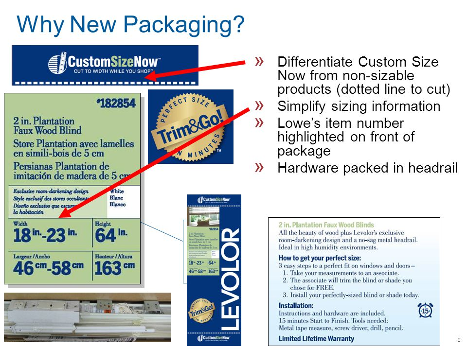 2 Why New Packaging.