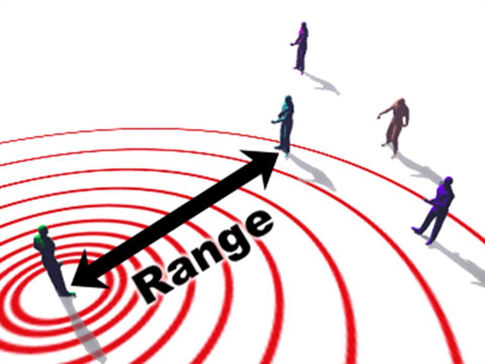 Determine range Start tests