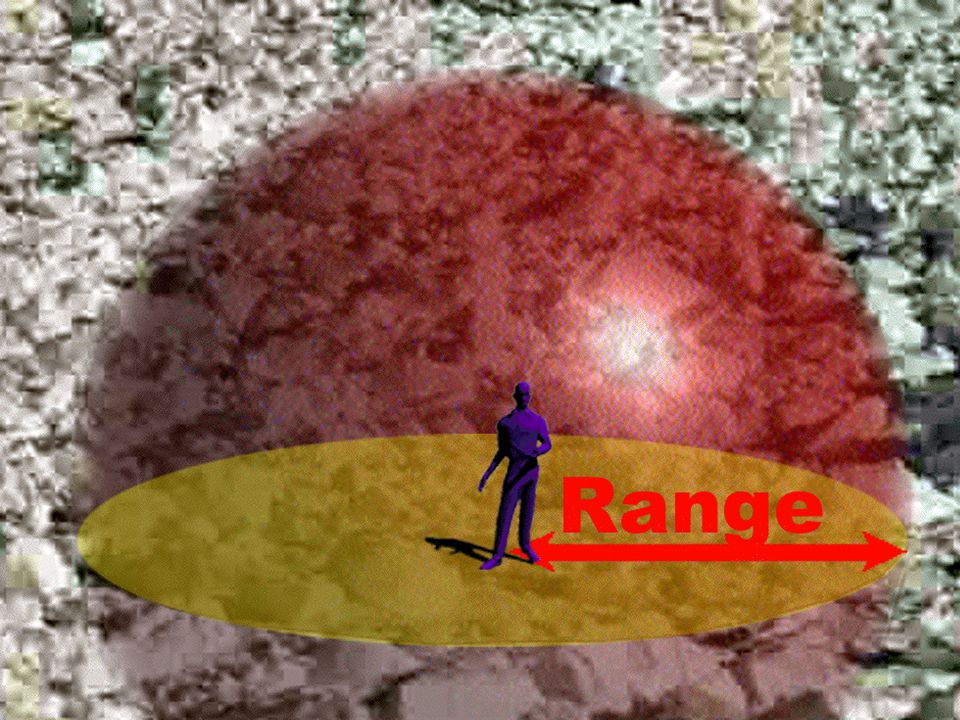 Diagram of range bubble Range globe