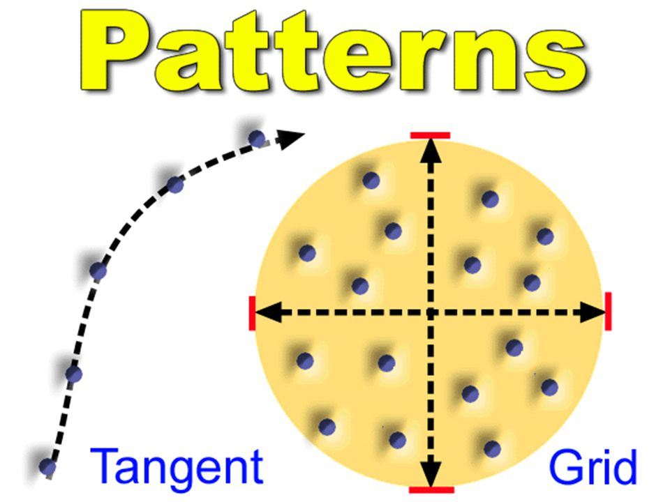 Diagram of tangential and grid fine search probing patterns probingpatterns