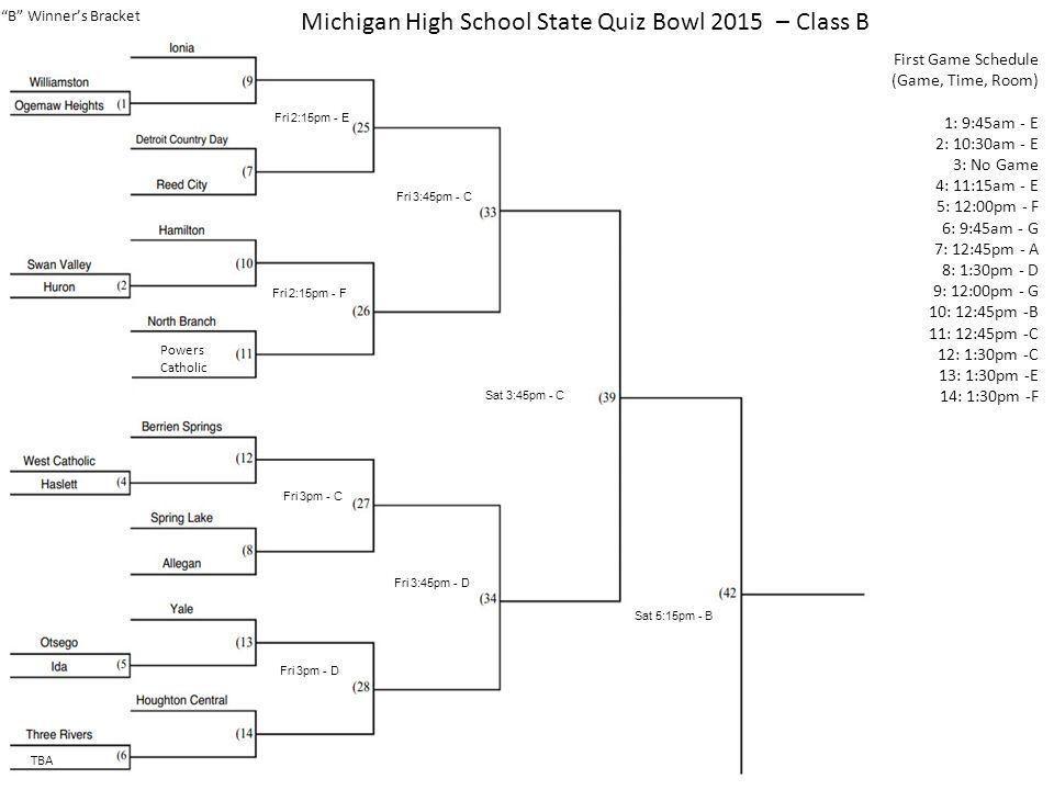 Michigan High School State Quiz Bowl 2015 – Class B B Winner's Bracket First Game Schedule (Game, Time, Room) 1: 9:45am - E 2: 10:30am - E 3: No Game 4: 11:15am - E 5: 12:00pm - F 6: 9:45am - G 7: 12:45pm - A 8: 1:30pm - D 9: 12:00pm - G 10: 12:45pm -B 11: 12:45pm -C 12: 1:30pm -C 13: 1:30pm -E 14: 1:30pm -F Powers Catholic TBA Fri 2:15pm - E Fri 2:15pm - F Fri 3pm - C Fri 3pm - D Fri 3:45pm - C Fri 3:45pm - D Sat 3:45pm - C Sat 5:15pm - B