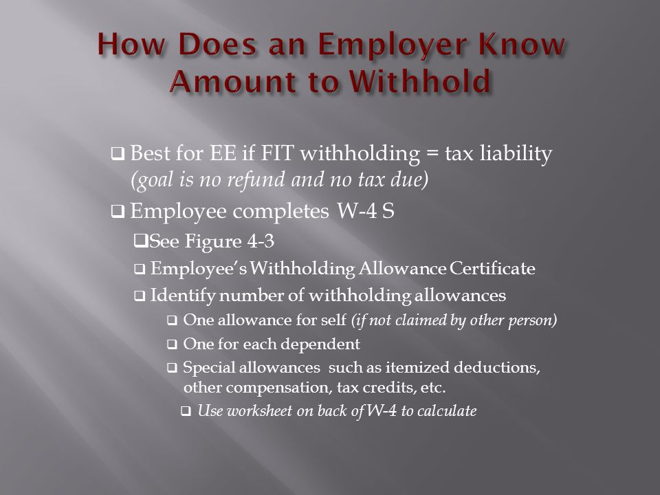  Best for EE if FIT withholding = tax liability (goal is no refund and no tax due)  Employee completes W-4 S  See Figure 4-3  Employee's Withholding Allowance Certificate  Identify number of withholding allowances  One allowance for self (if not claimed by other person)  One for each dependent  Special allowances such as itemized deductions, other compensation, tax credits, etc.