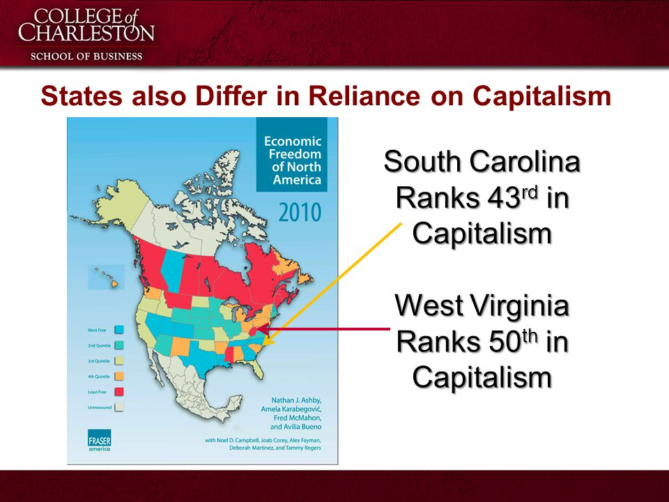States also Differ in Reliance on Capitalism South Carolina Ranks 43 rd in Capitalism West Virginia Ranks 50 th in Capitalism