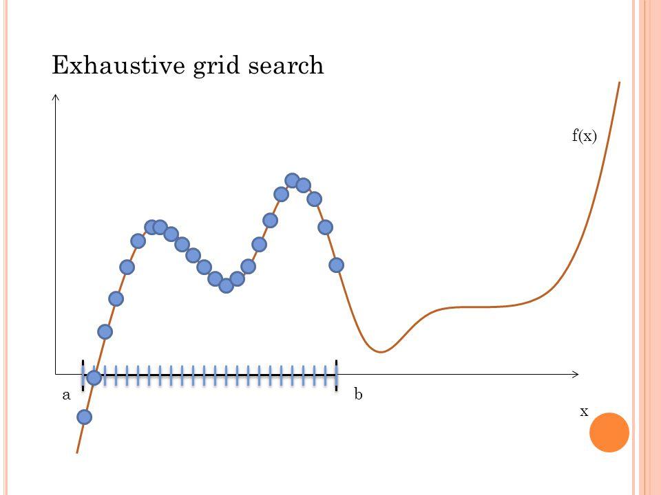 x f(x) ab Exhaustive grid search