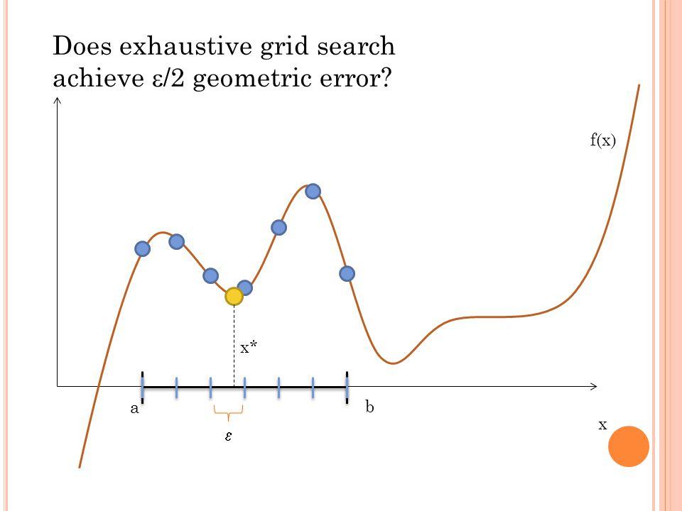 x f(x) a b Does exhaustive grid search achieve  /2 geometric error  x*
