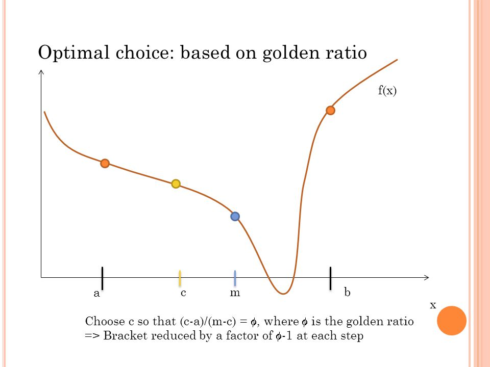 x f(x) a b Optimal choice: based on golden ratio m Choose c so that (c-a)/(m-c) = , where  is the golden ratio => Bracket reduced by a factor of  -1 at each step c