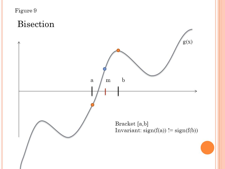 Bisection g(x) ab Bracket [a,b] Invariant: sign(f(a)) != sign(f(b)) m Figure 9