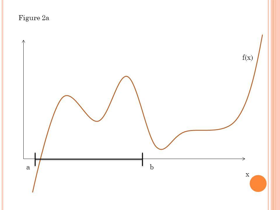 x f(x) ab Figure 2a