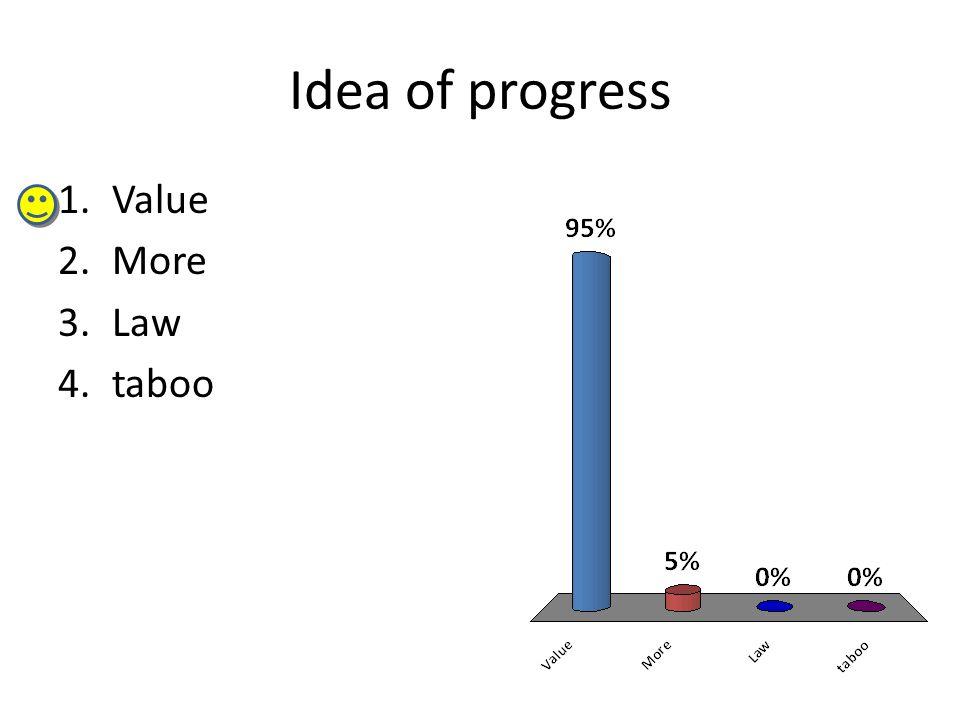 Idea of progress 1.Value 2.More 3.Law 4.taboo