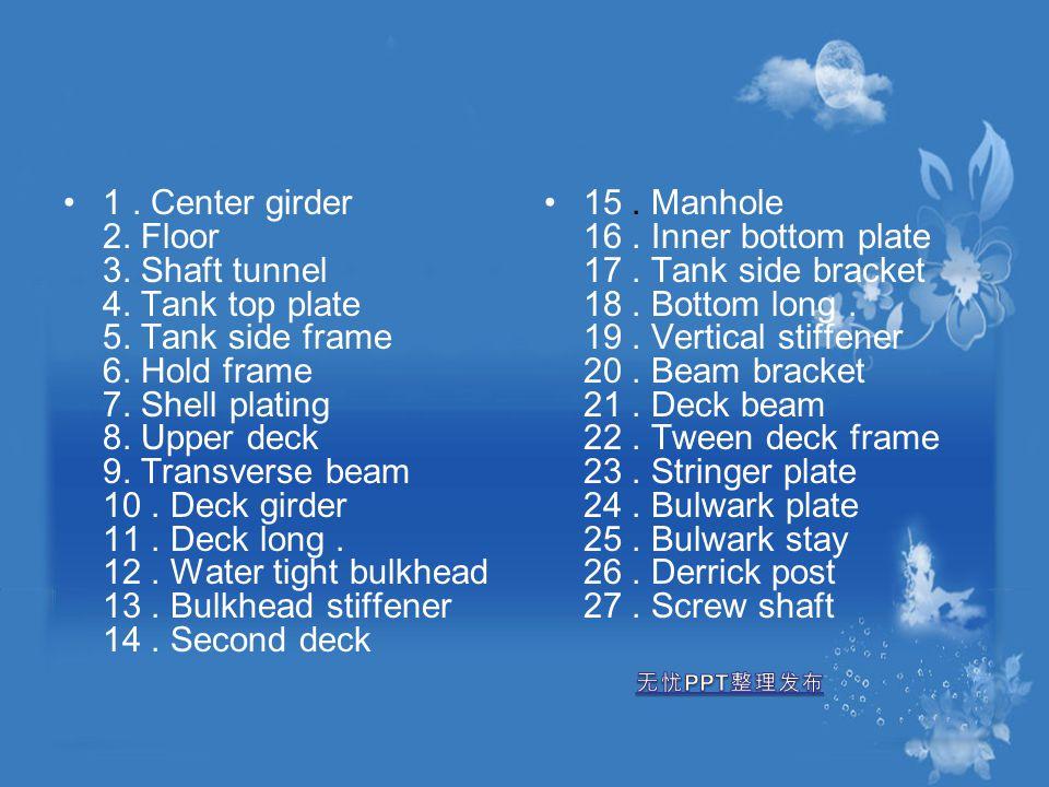 1. Center girder 2. Floor 3. Shaft tunnel 4. Tank top plate 5. Tank side frame 6. Hold frame 7. Shell plating 8. Upper deck 9. Transverse beam 10. Dec