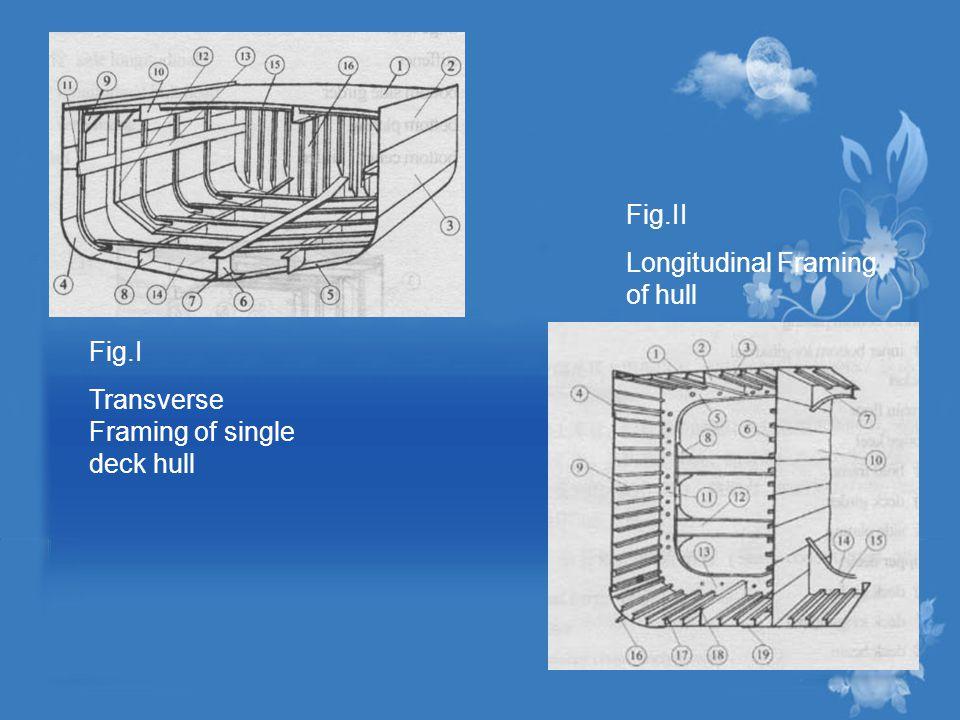 Fig.I Transverse Framing of single deck hull Fig.II Longitudinal Framing of hull