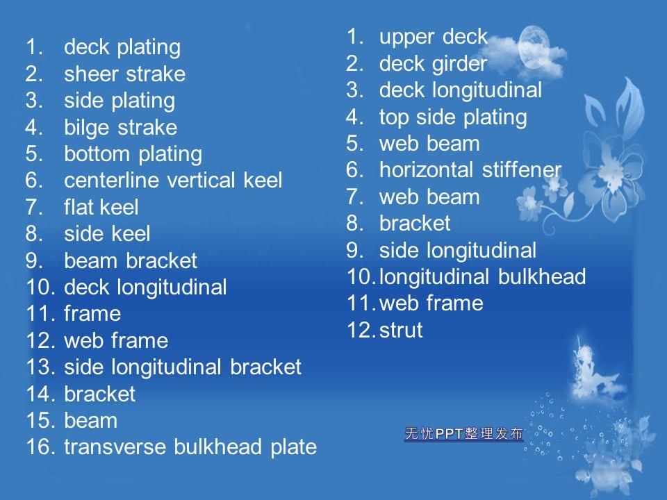 1.deck plating 2.sheer strake 3.side plating 4.bilge strake 5.bottom plating 6.centerline vertical keel 7.flat keel 8.side keel 9.beam bracket 10.deck