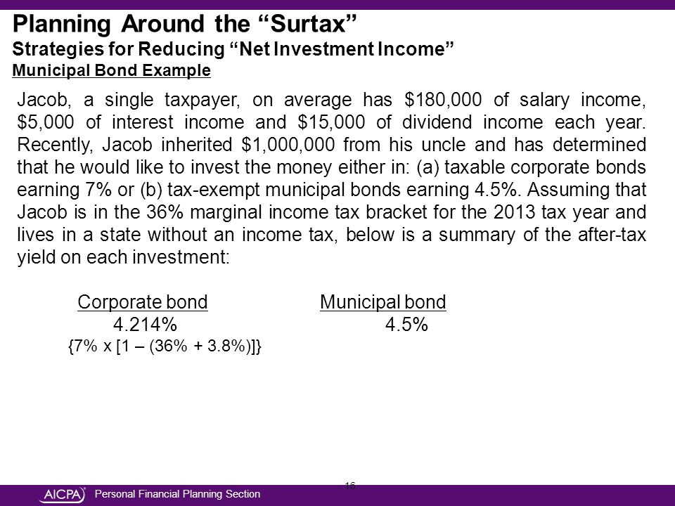Personal Financial Planning Section 16 Planning Around the Surtax Strategies for Reducing Net Investment Income Municipal Bond Example Jacob, a single taxpayer, on average has $180,000 of salary income, $5,000 of interest income and $15,000 of dividend income each year.
