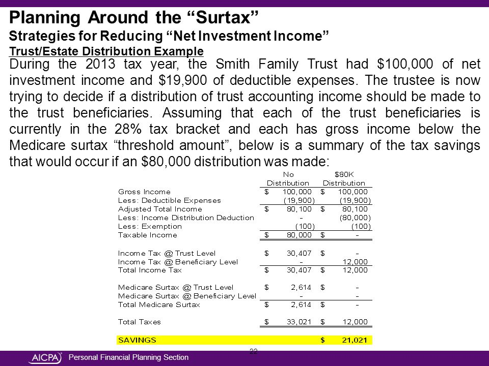 Personal Financial Planning Section 22 During the 2013 tax year, the Smith Family Trust had $100,000 of net investment income and $19,900 of deductible expenses.