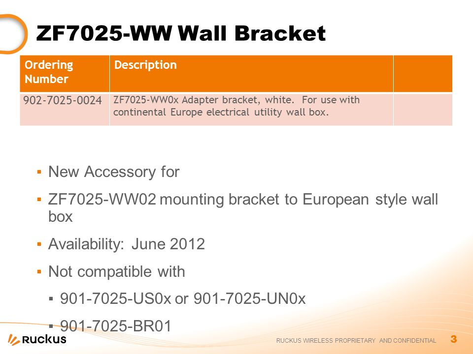 3 RUCKUS WIRELESS PROPRIETARY AND CONFIDENTIAL ▪New Accessory for ▪ZF7025-WW02 mounting bracket to European style wall box ▪Availability: June 2012 ▪N