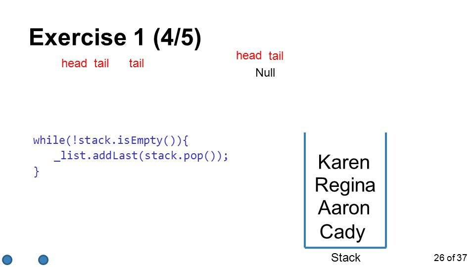 26 of 37 Exercise 1 (4/5) Stack Cady Aaron Regina Karen tailhead while(!stack.isEmpty()){ _list.addLast(stack.pop()); } tail Null head tail