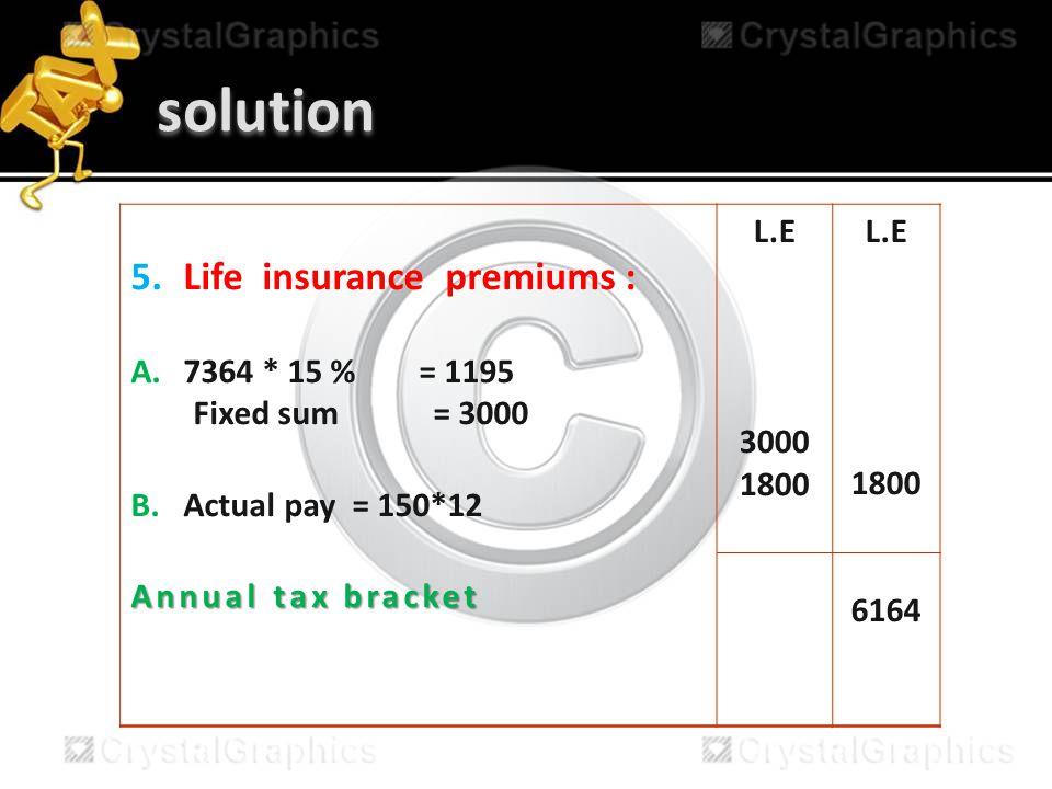 5.Life insurance premiums : A.7364 * 15 % = 1195 Fixed sum = 3000 B.Actual pay = 150*12 Annual tax bracket L.E 3000 1800 L.E 1800 6164